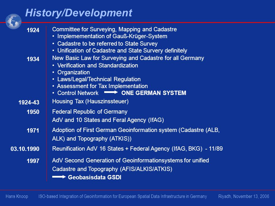 History/Development 1924 Committee for Surveying, Mapping and Cadastre Implemementation of Gauß-Krüger-System Cadastre to be referred to State Survey Unification of Cadastre and State Survery definitely New Basic Law for Surveying and Cadastre for all Germany Verification and Standardization Organization Laws/Legal/Technical Regulation Assessment for Tax Implementation Control Network ONE GERMAN SYSTEM 1934 1924-43 1950 Housing Tax (Hauszinssteuer) Federal Republic of Germany AdV and 10 States and Feral Agency (IfAG) Adoption of First German Geoinformation system (Cadastre (ALB, ALK) and Topography (ATKIS)) Reunification AdV 16 States + Federal Agency (IfAG, BKG) - 11/89 AdV Second Generation of Geoinformationsystems for unified Cadastre and Topography (AFIS/ALKIS/ATKIS) Geobasisdata GSDI 1971 03.10.1990 1997 Hans Knoop ISO-based Integration of Geoinformation for European Spatial Data Infrastructure in Germany Riyadh, November 13, 2006