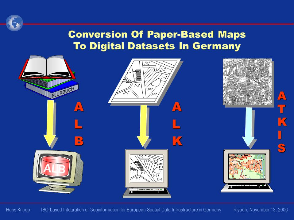 ALBALK ATATKKIISSATATKKIISSKIS Conversion Of Paper-Based Maps To Digital Datasets In Germany Hans Knoop ISO-based Integration of Geoinformation for European Spatial Data Infrastructure in Germany Riyadh, November 13, 2006