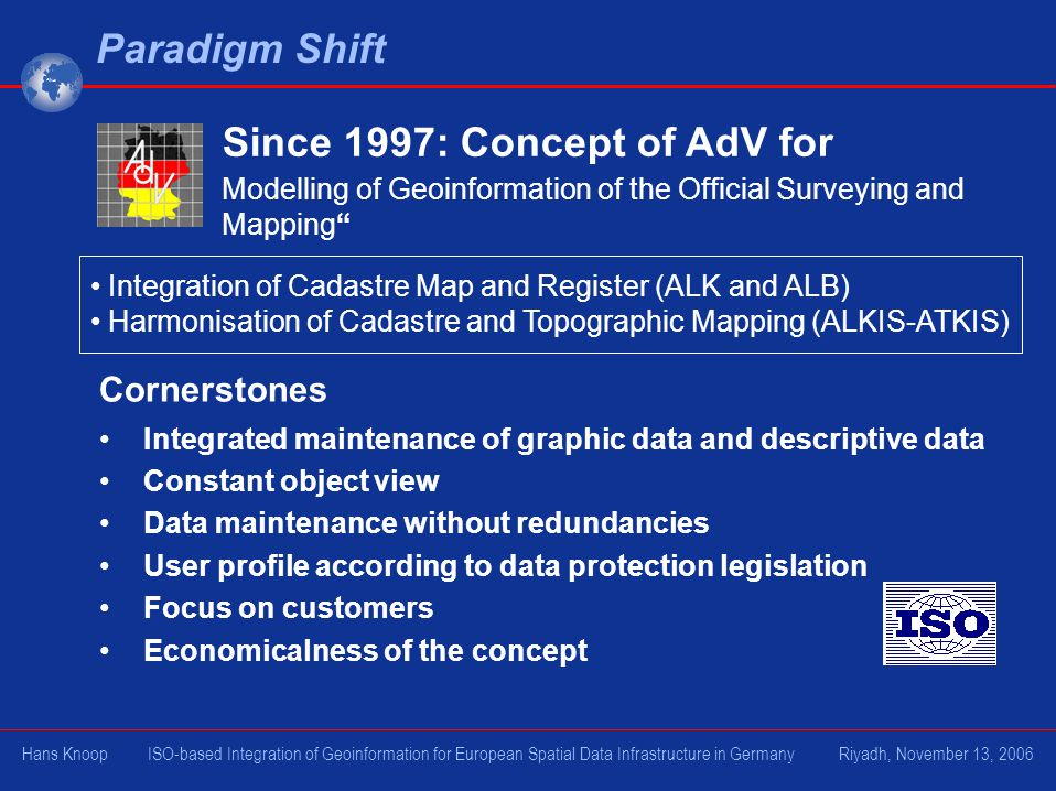 Paradigm Shift Since 1997: Concept of AdV for Modelling of Geoinformation of the Official Surveying and Mapping Cornerstones Integrated maintenance of graphic data and descriptive data Constant object view Data maintenance without redundancies User profile according to data protection legislation Focus on customers Economicalness of the concept Integration of Cadastre Map and Register (ALK and ALB) Harmonisation of Cadastre and Topographic Mapping (ALKIS-ATKIS) Hans Knoop ISO-based Integration of Geoinformation for European Spatial Data Infrastructure in Germany Riyadh, November 13, 2006