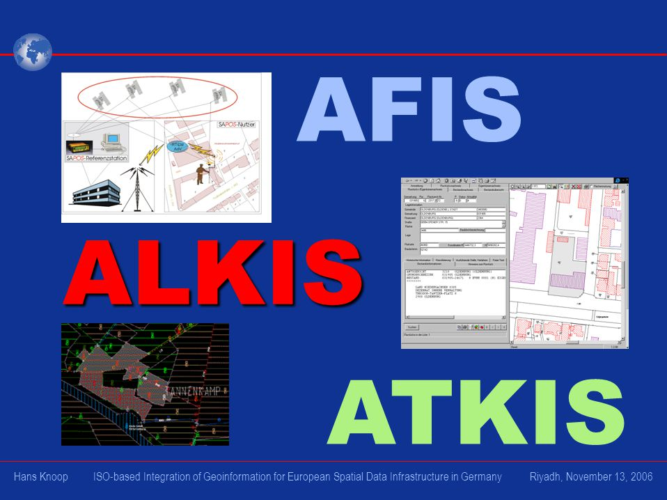 AFIS ATKIS ALKIS Hans Knoop ISO-based Integration of Geoinformation for European Spatial Data Infrastructure in Germany Riyadh, November 13, 2006