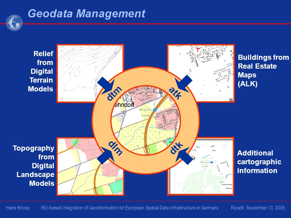 Geodata Management Topography from Digital Landscape Models Additional cartographic information Buildings from Real Estate Maps (ALK) Relief from Digital Terrain Models dtm atk dtk dlm Hans Knoop ISO-based Integration of Geoinformation for European Spatial Data Infrastructure in Germany Riyadh, November 13, 2006