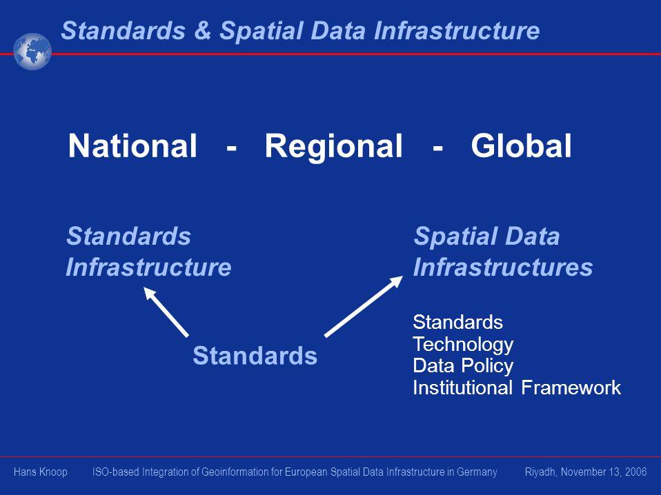 National - Regional - Global Standards & Spatial Data Infrastructure Standards Infrastructure Spatial Data Infrastructures Standards Technology Data P