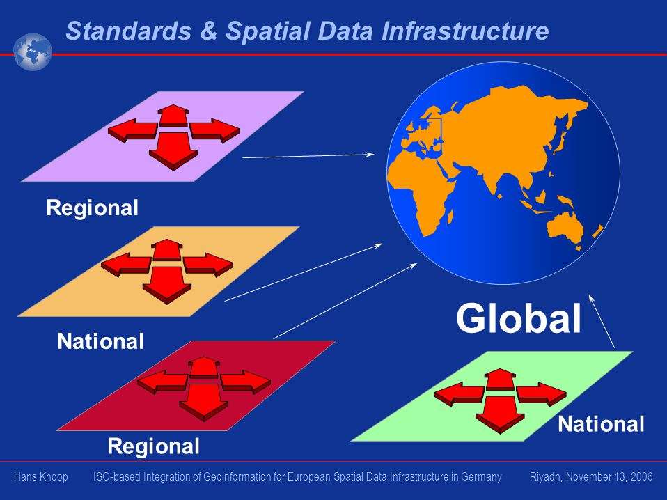 Standards & Spatial Data Infrastructure Regional National Global Hans Knoop ISO-based Integration of Geoinformation for European Spatial Data Infrastr