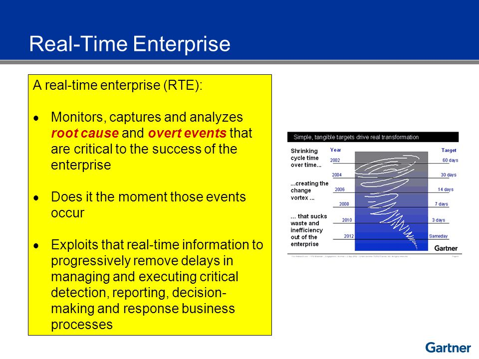 A real-time enterprise (RTE): Monitors, captures and analyzes root cause and overt events that are critical to the success of the enterprise Does it the moment those events occur Exploits that real-time information to progressively remove delays in managing and executing critical detection, reporting, decision- making and response business processes Real-Time Enterprise