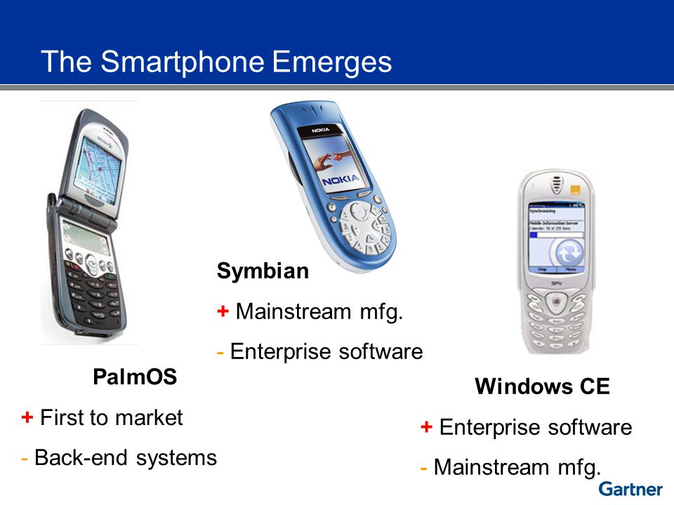 PalmOS + First to market - Back-end systems Symbian + Mainstream mfg. - Enterprise software Windows CE + Enterprise software - Mainstream mfg. The Sma