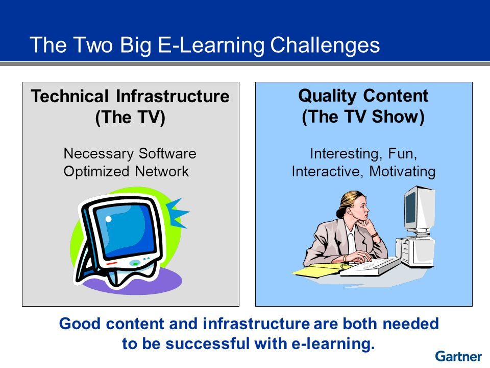 Technical Infrastructure (The TV) Quality Content (The TV Show) Interesting, Fun, Interactive, Motivating Necessary Software Optimized Network Good co