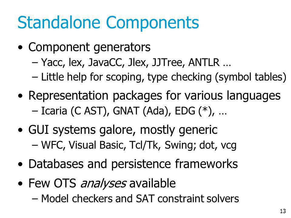 13 Standalone Components Component generators –Yacc, lex, JavaCC, Jlex, JJTree, ANTLR … –Little help for scoping, type checking (symbol tables) Repres