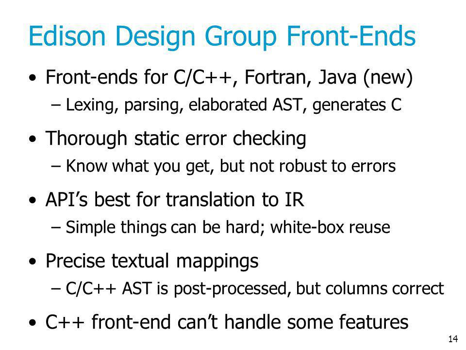 14 Edison Design Group Front-Ends Front-ends for C/C++, Fortran, Java (new) –Lexing, parsing, elaborated AST, generates C Thorough static error checki