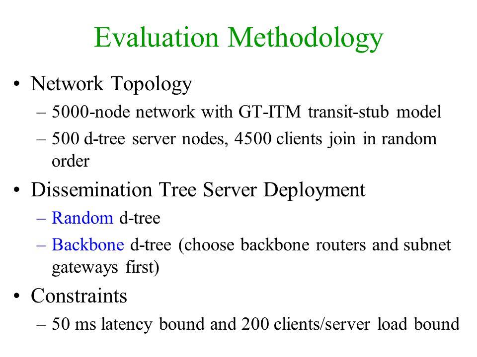 Evaluation Methodology Network Topology –5000-node network with GT-ITM transit-stub model –500 d-tree server nodes, 4500 clients join in random order
