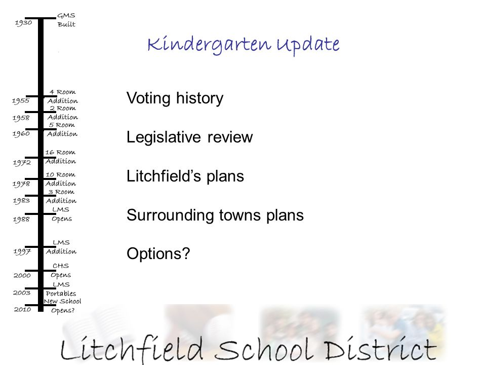 Kindergarten Update Voting history Legislative review Litchfields plans Surrounding towns plans Options
