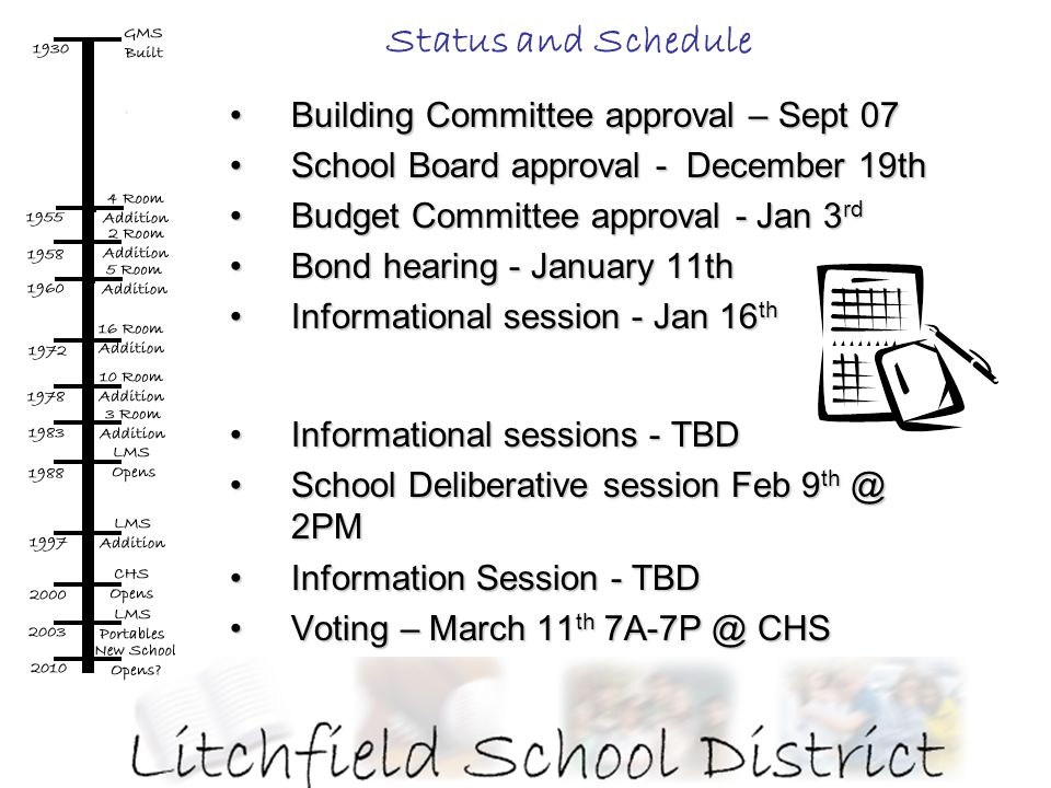 Status and Schedule Building Committee approval – Sept 07Building Committee approval – Sept 07 School Board approval - December 19thSchool Board approval - December 19th Budget Committee approval - Jan 3 rdBudget Committee approval - Jan 3 rd Bond hearing - January 11thBond hearing - January 11th Informational session - Jan 16 thInformational session - Jan 16 th Informational sessions - TBDInformational sessions - TBD School Deliberative session Feb 9 th @ 2PMSchool Deliberative session Feb 9 th @ 2PM Information Session - TBDInformation Session - TBD Voting – March 11 th 7A-7P @ CHSVoting – March 11 th 7A-7P @ CHS