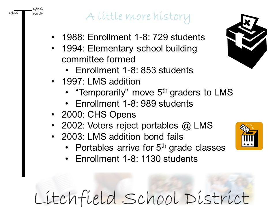 A little more history 1988: Enrollment 1-8: 729 students 1994: Elementary school building committee formed Enrollment 1-8: 853 students 1997: LMS addition Temporarily move 5 th graders to LMS Enrollment 1-8: 989 students 2000: CHS Opens 2002: Voters reject portables @ LMS 2003: LMS addition bond fails Portables arrive for 5 th grade classes Enrollment 1-8: 1130 students