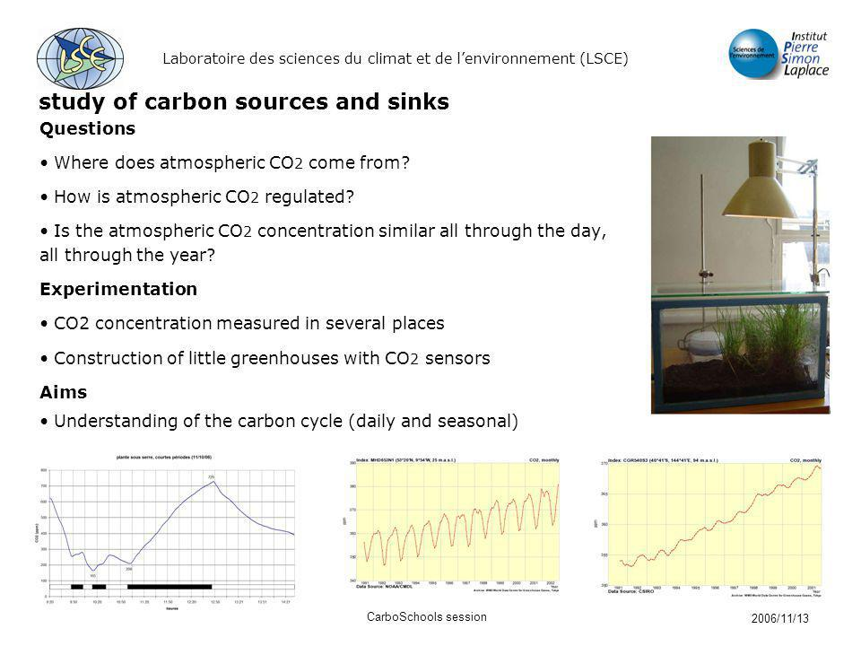 Laboratoire des sciences du climat et de lenvironnement (LSCE) 2006/11/13 CarboSchools session Questions Where does atmospheric CO 2 come from? How is