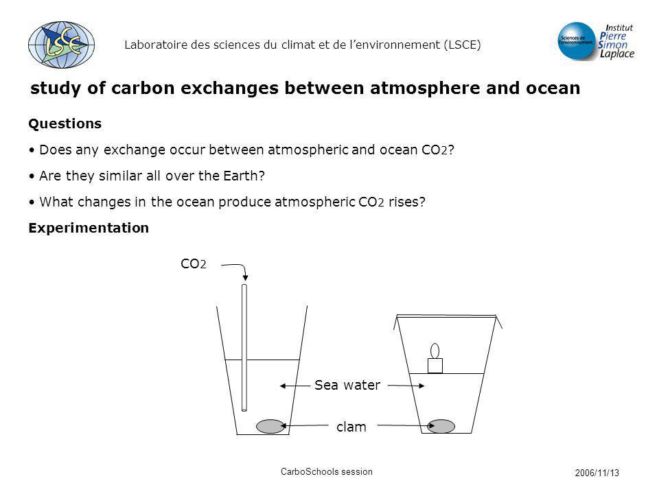 Laboratoire des sciences du climat et de lenvironnement (LSCE) 2006/11/13 CarboSchools session study of carbon exchanges between atmosphere and ocean