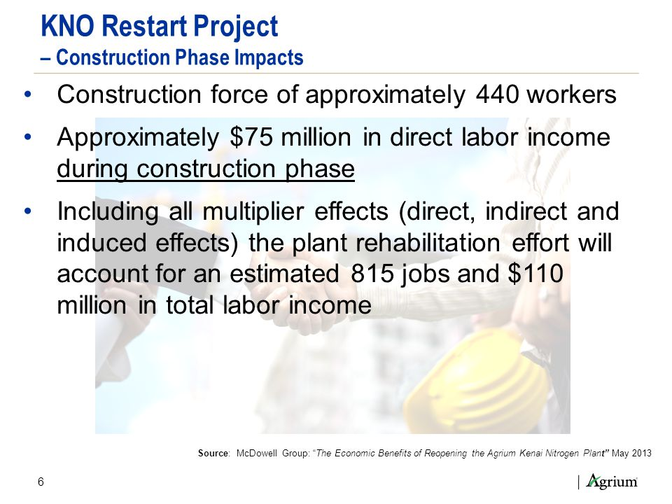 6 KNO Restart Project – Construction Phase Impacts Construction force of approximately 440 workers Approximately $75 million in direct labor income du