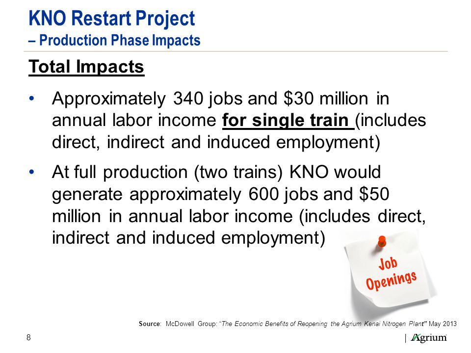 8 KNO Restart Project – Production Phase Impacts Total Impacts Approximately 340 jobs and $30 million in annual labor income for single train (include