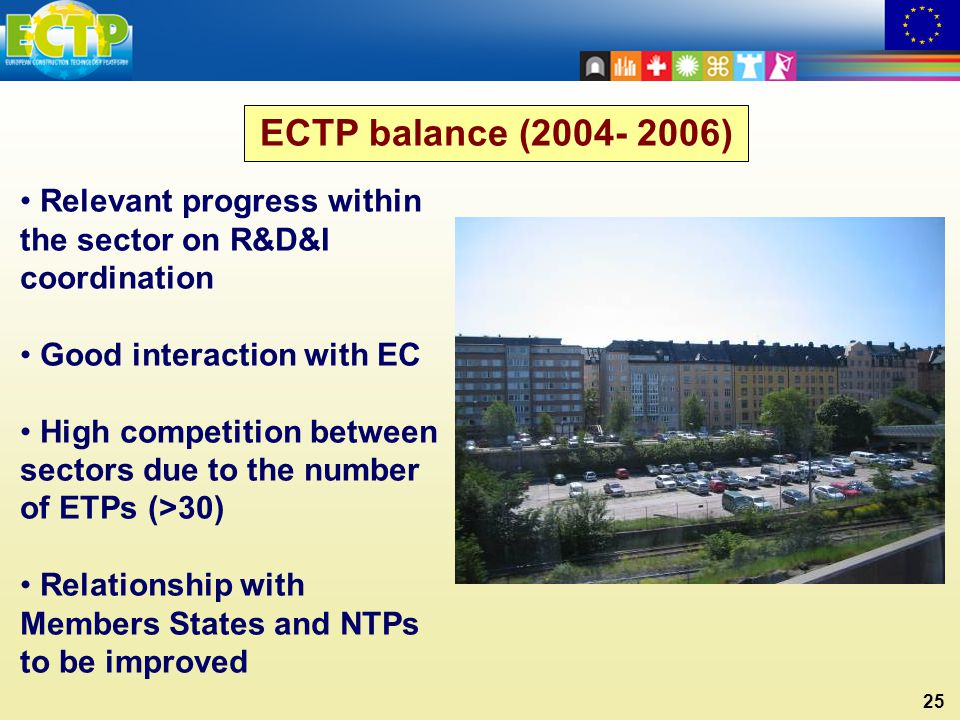 25 ECTP balance (2004- 2006) Relevant progress within the sector on R&D&I coordination Good interaction with EC High competition between sectors due to the number of ETPs (>30) Relationship with Members States and NTPs to be improved