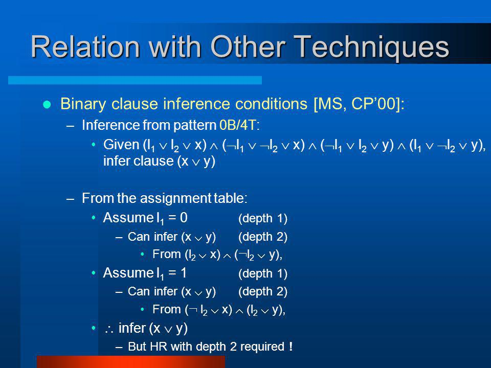 Relation with Other Techniques Binary clause inference conditions [MS, CP00]: –Inference from pattern 0B/4T: Given (l 1 l 2 x) ( l 1 l 2 x) ( l 1 l 2 y) (l 1 l 2 y), infer clause (x y) –From the assignment table: Assume l 1 = 0 (depth 1) –Can infer (x y)(depth 2) From (l 2 x) ( l 2 y), Assume l 1 = 1 (depth 1) –Can infer (x y)(depth 2) From ( l 2 x) (l 2 y), infer (x y) –But HR with depth 2 required !