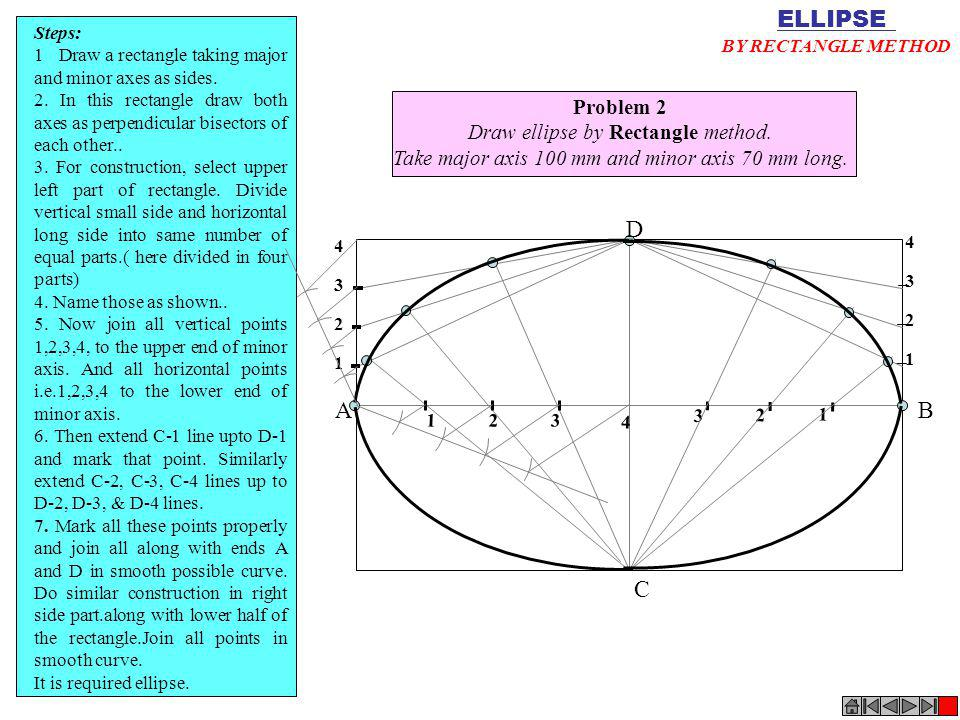1 2 3 4 1 2 3 4 1 2 3 4 3 2 1 AB C D Problem 2 Draw ellipse by Rectangle method. Take major axis 100 mm and minor axis 70 mm long. Steps: 1 Draw a rec