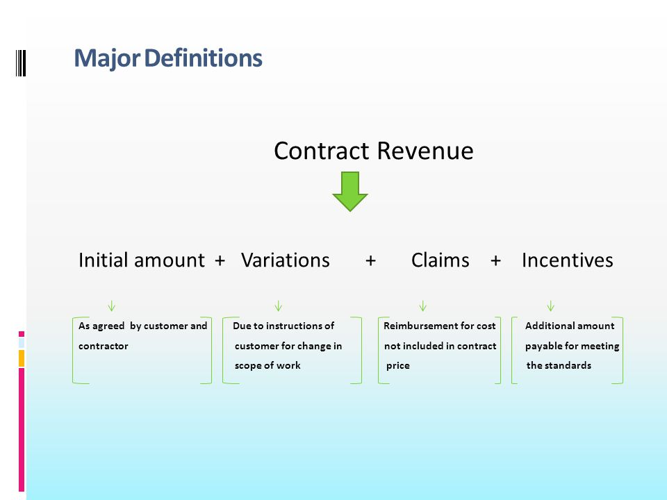 Major Definitions Contract Revenue Initial amount + Variations + Claims + Incentives As agreed by customer and Due to instructions of Reimbursement for cost Additional amount contractor customer for change in not included in contract payable for meeting scope of work price the standards