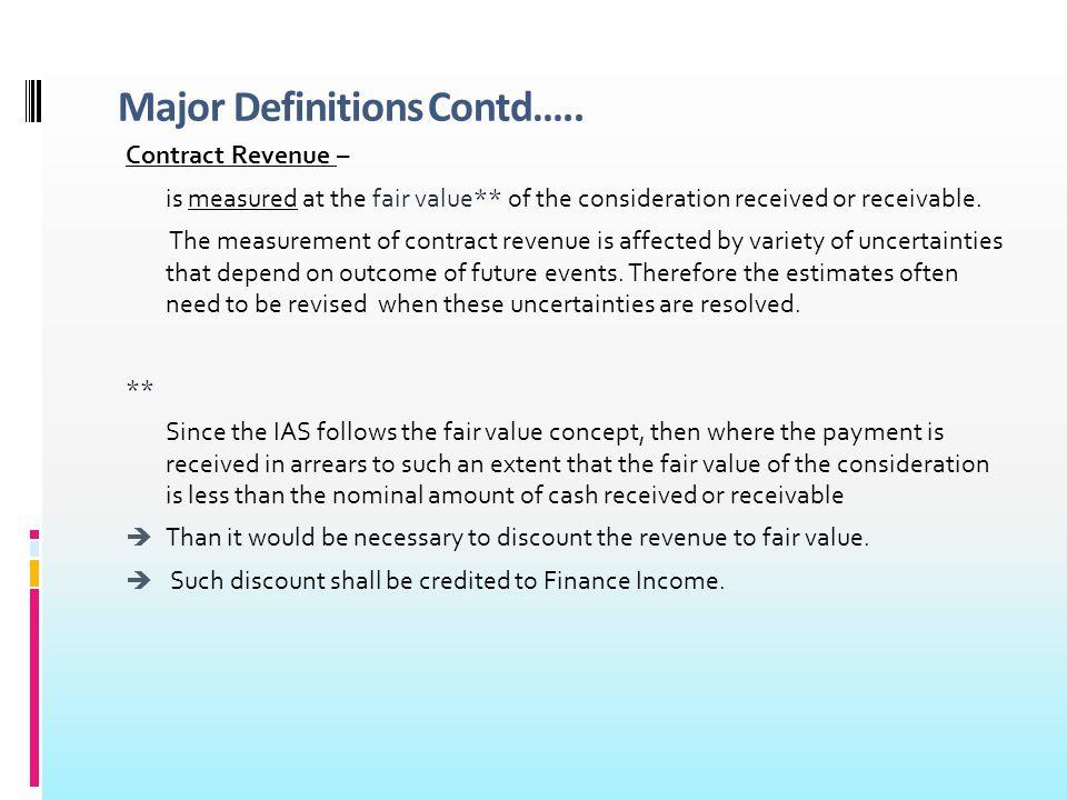 Major Definitions Contd…..