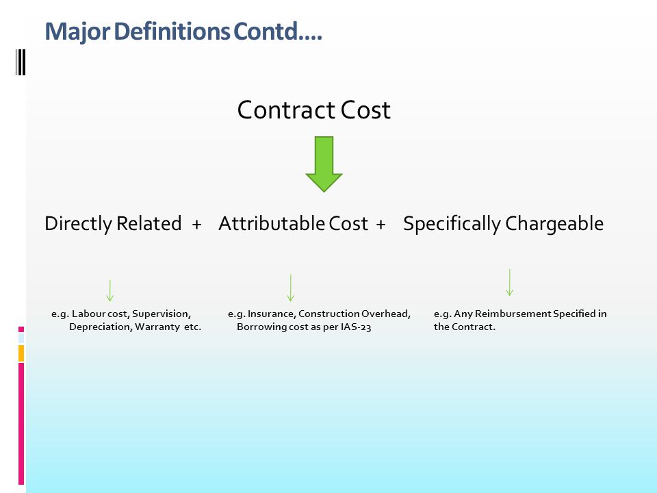 Major Definitions Contd…. Contract Cost Directly Related + Attributable Cost + Specifically Chargeable e.g. Labour cost, Supervision, e.g. Insurance,