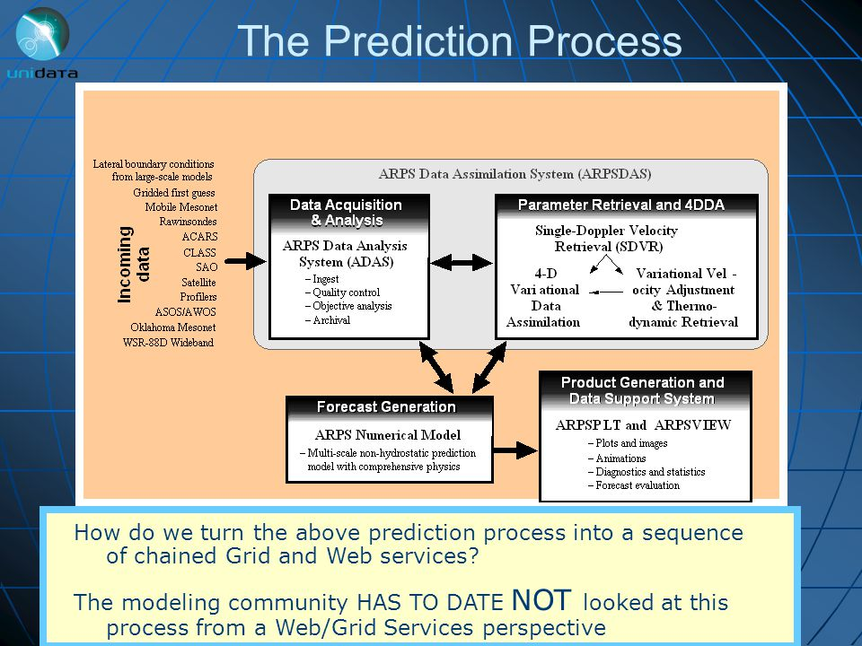 The Prediction Process How do we turn the above prediction process into a sequence of chained Grid and Web services.