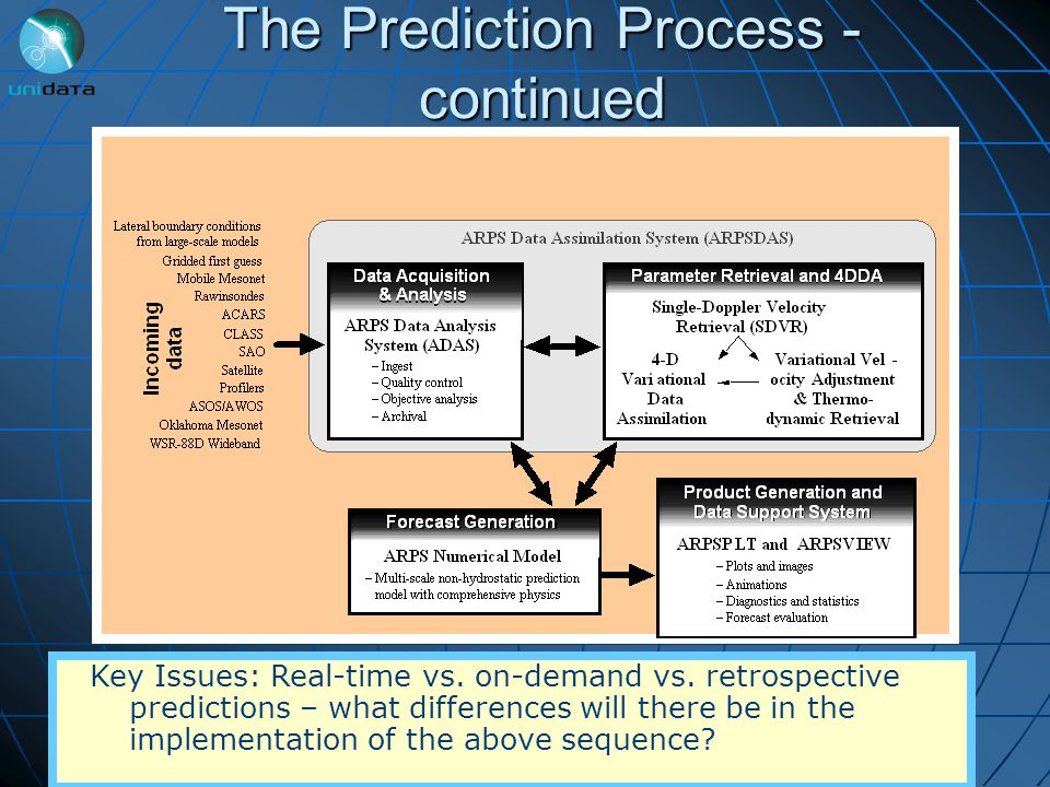 The Prediction Process - continued Key Issues: Real-time vs.