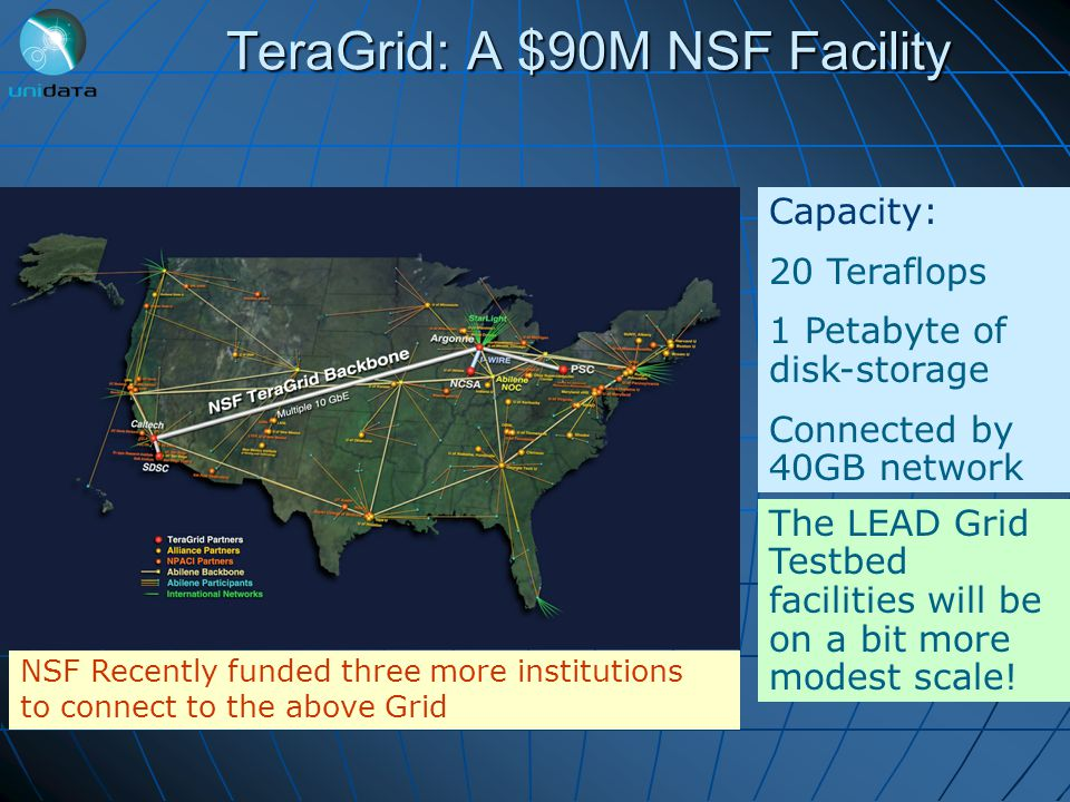 TeraGrid: A $90M NSF Facility NSF Recently funded three more institutions to connect to the above Grid The LEAD Grid Testbed facilities will be on a bit more modest scale.