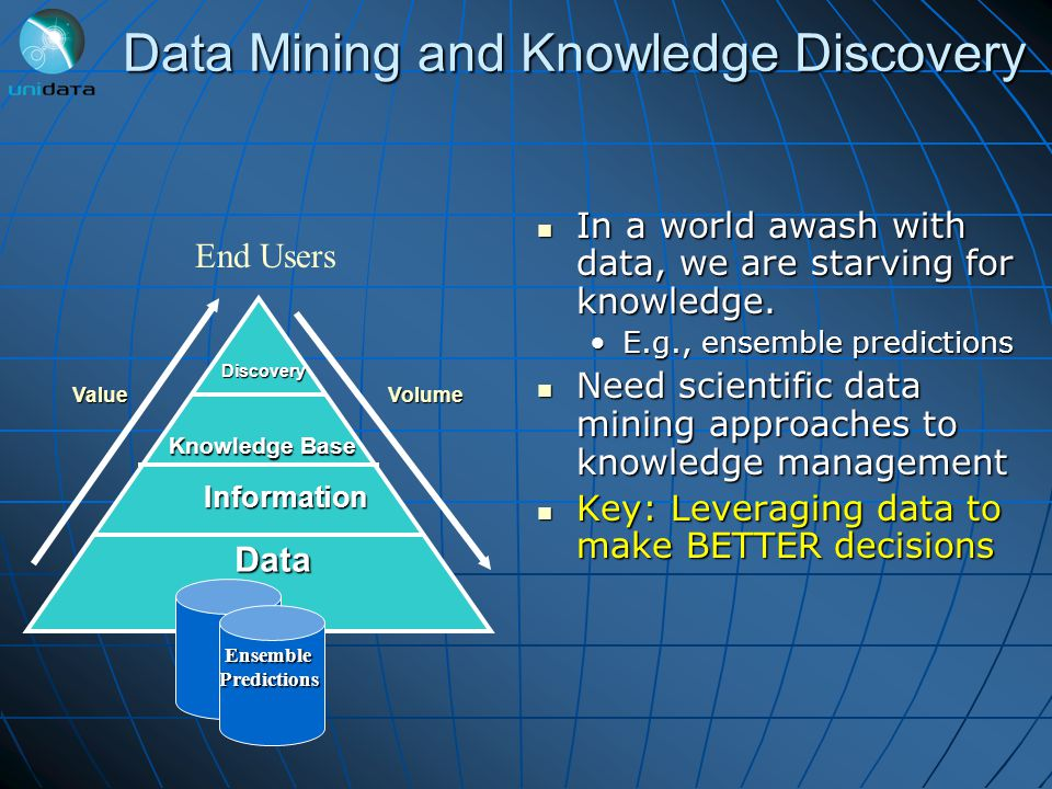 Data Mining and Knowledge Discovery Ensemble Predictions Ensemble Predictions Information Knowledge Base Discovery VolumeValue Data End Users In a world awash with data, we are starving for knowledge.