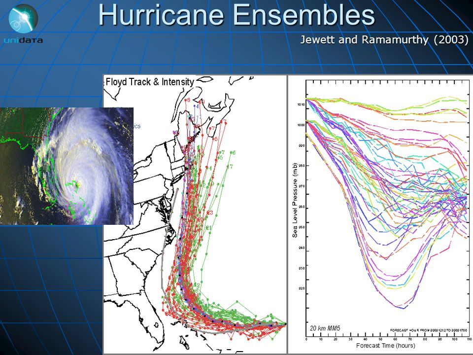 Hurricane Ensembles Jewett and Ramamurthy (2003)