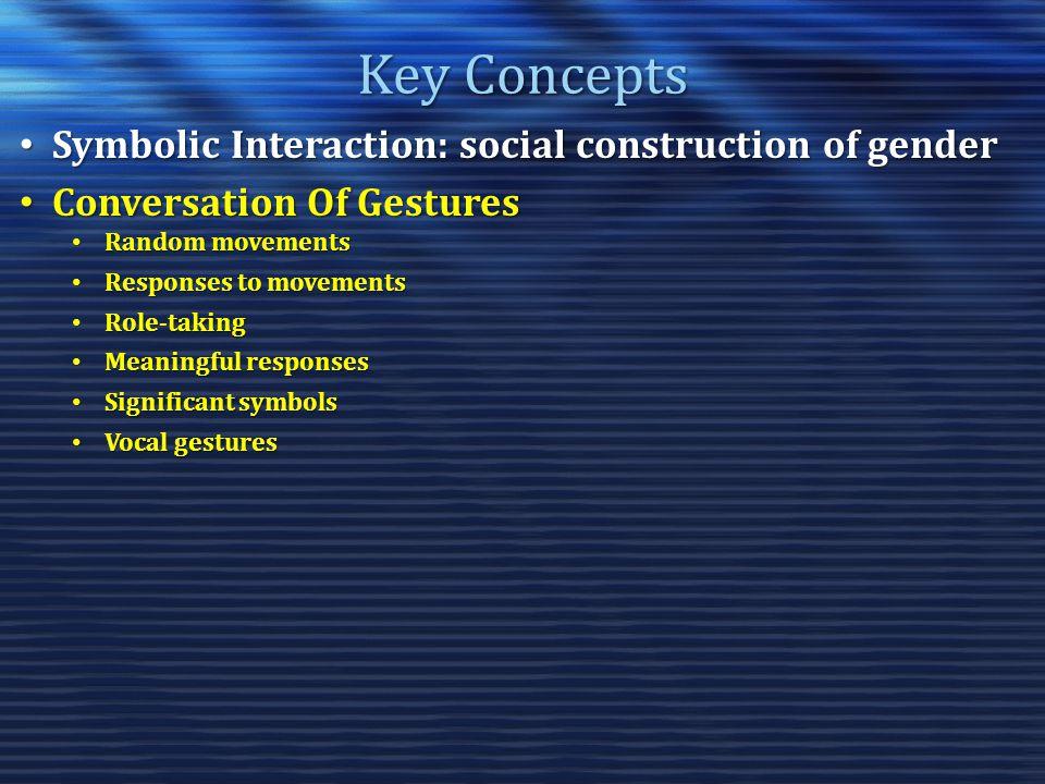 Key Concepts Symbolic Interaction: social construction of gender Symbolic Interaction: social construction of gender