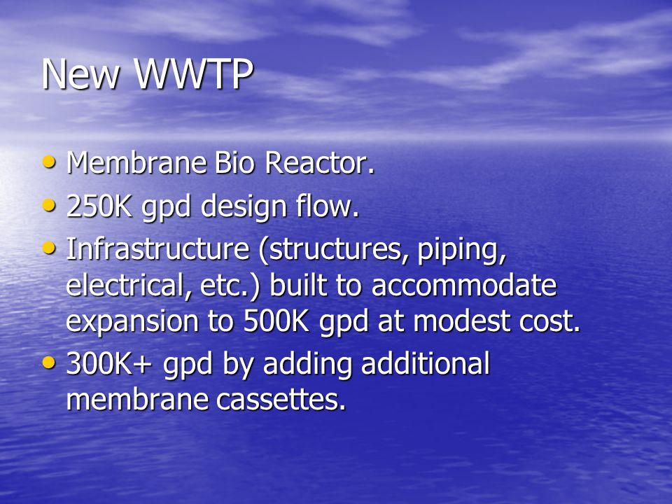 New WWTP Membrane Bio Reactor. Membrane Bio Reactor.
