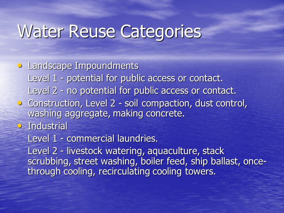 Water Reuse Categories Landscape Impoundments Landscape Impoundments Level 1 - potential for public access or contact. Level 2 - no potential for publ