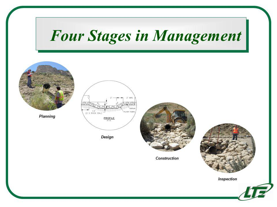 Planning Design Construction Inspection Four Stages in Management