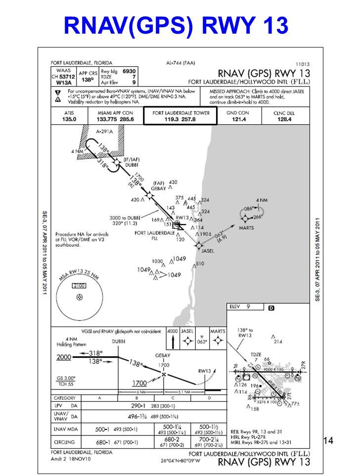 14 RNAV(GPS) RWY 13 14
