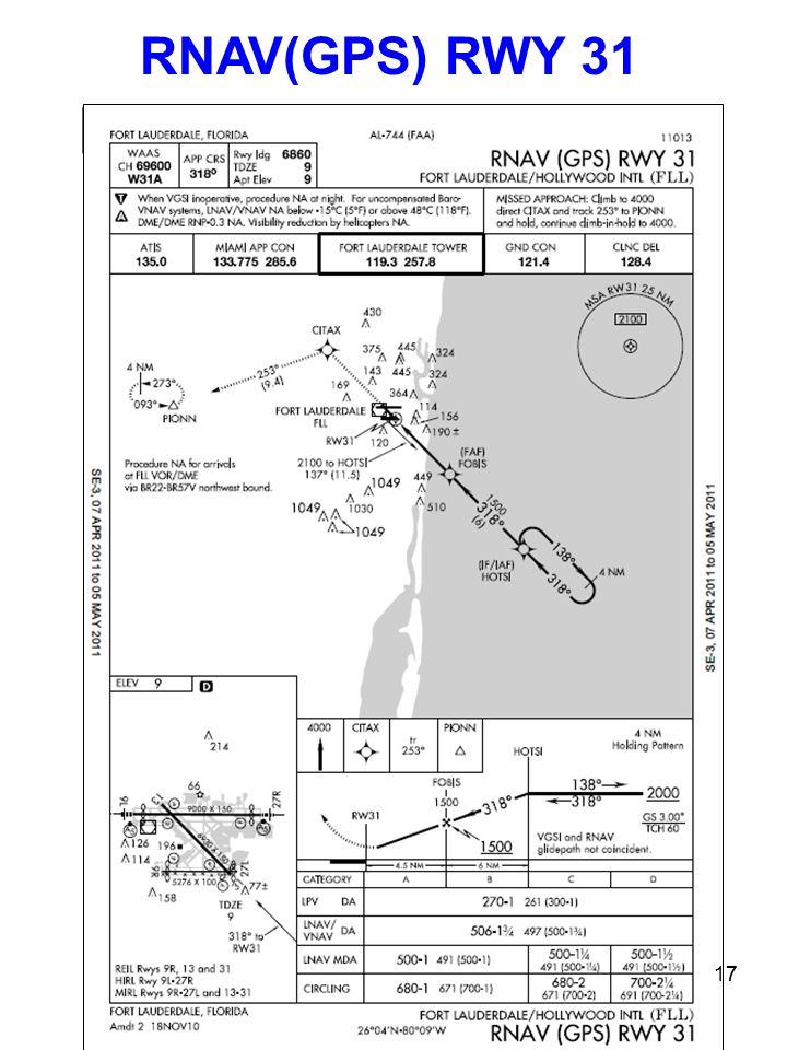 17 RNAV (GPS) RWY 31 17