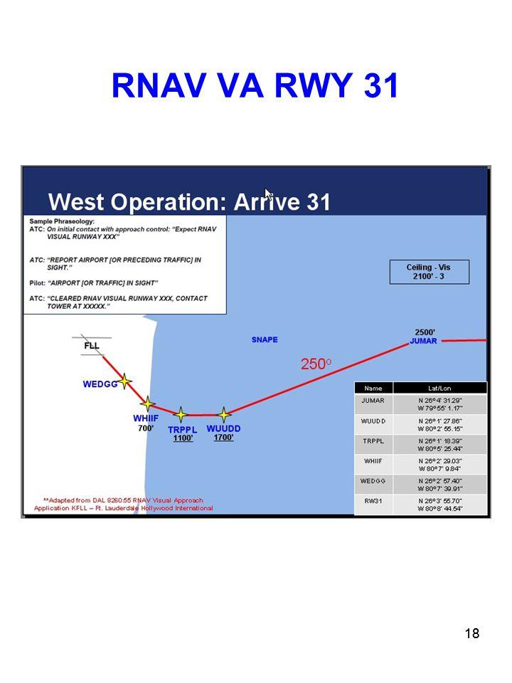 18 RNAV VA RWY 31 18