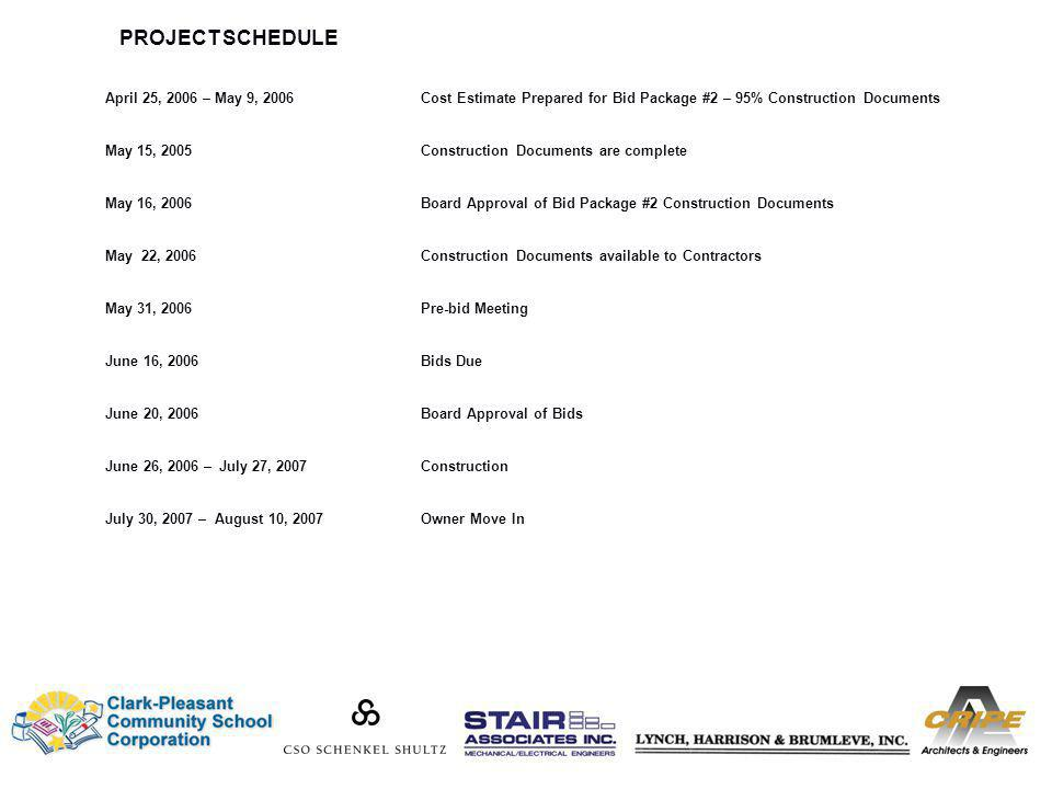 PROJECT SCHEDULE April 25, 2006 – May 9, 2006Cost Estimate Prepared for Bid Package #2 – 95% Construction Documents May 15, 2005Construction Documents are complete May 16, 2006Board Approval of Bid Package #2 Construction Documents May 22, 2006Construction Documents available to Contractors May 31, 2006Pre-bid Meeting June 16, 2006Bids Due June 20, 2006Board Approval of Bids June 26, 2006 – July 27, 2007Construction July 30, 2007 – August 10, 2007Owner Move In