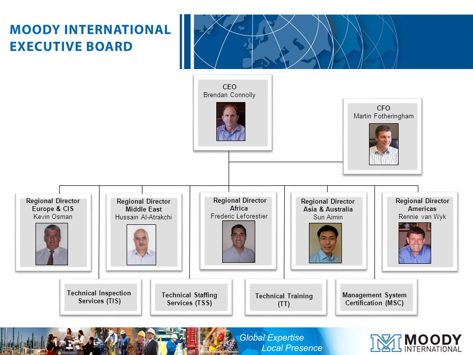 Regional Director Africa Frederic Leforestier Regional Director Middle East Hussain Al-Atrakchi Regional Director Europe & CIS Kevin Osman Regional Director Asia & Australia Sun Aimin Regional Director Americas Rennie van Wyk CEO Brendan Connolly Technical Inspection Services (TIS) Technical Staffing Services (TSS) Technical Training (TT) Management System Certification (MSC) CFO Martin Fotheringham