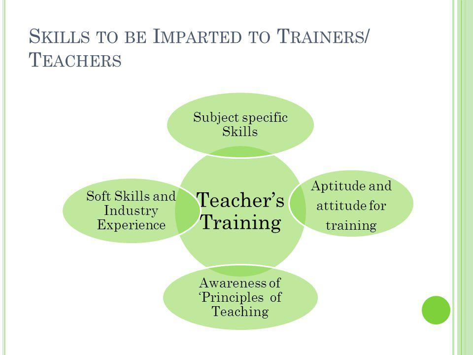 S KILLS TO BE I MPARTED TO T RAINERS / T EACHERS Teachers Training Subject specific Skills Aptitude and attitude for training Awareness of Principles