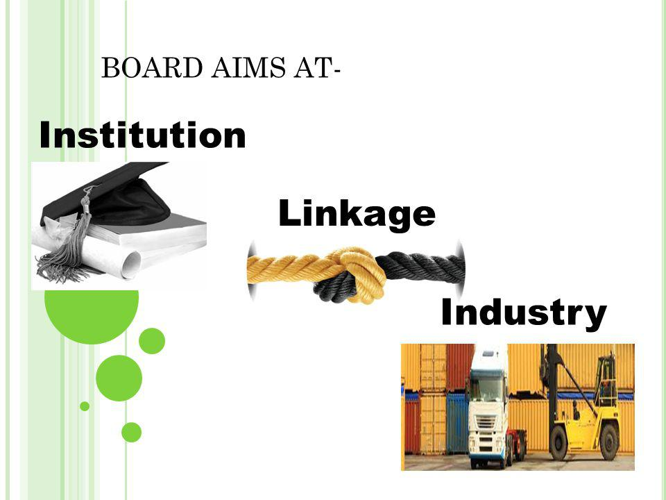 Institution Industry Linkage BOARD AIMS AT-