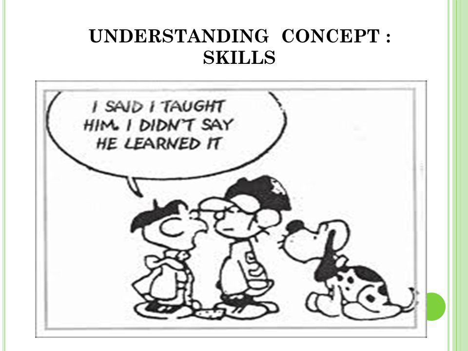 UNDERSTANDING CONCEPT : SKILLS