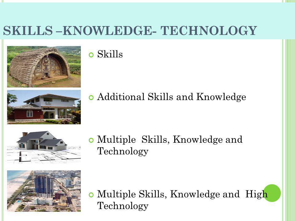 SKILLS –KNOWLEDGE- TECHNOLOGY Skills Additional Skills and Knowledge Multiple Skills, Knowledge and Technology Multiple Skills, Knowledge and High Technology