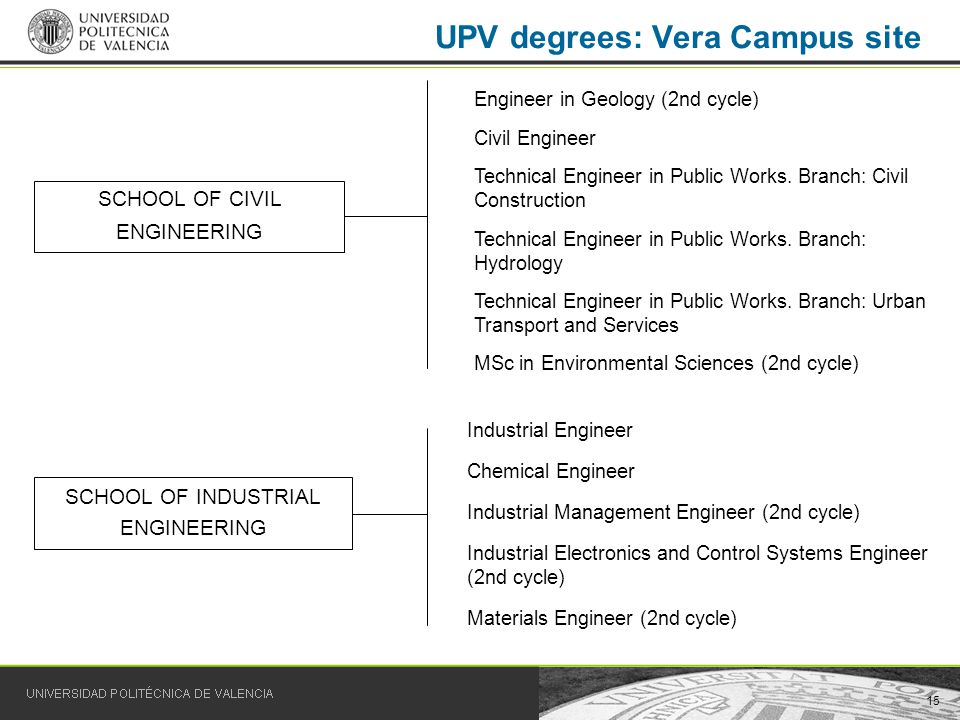 15 UPV degrees: Vera Campus site SCHOOL OF CIVIL ENGINEERING Engineer in Geology (2nd cycle) Civil Engineer Technical Engineer in Public Works.