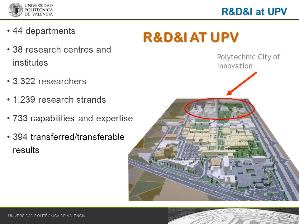 51 R&D&I at UPV R&D&I AT UPV Polytechnic City of Innovation 44 departments 38 research centres and institutes 3.322 researchers 1.239 research strands