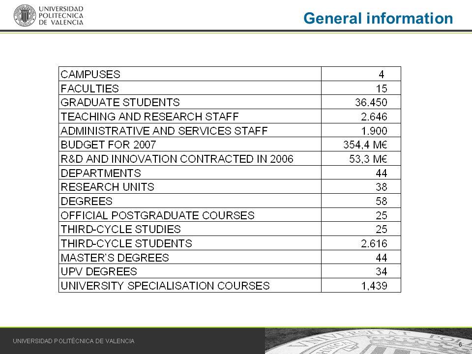 47 Postgraduate courses Number of postgraduate students 19992000200120022003200420052006 No.