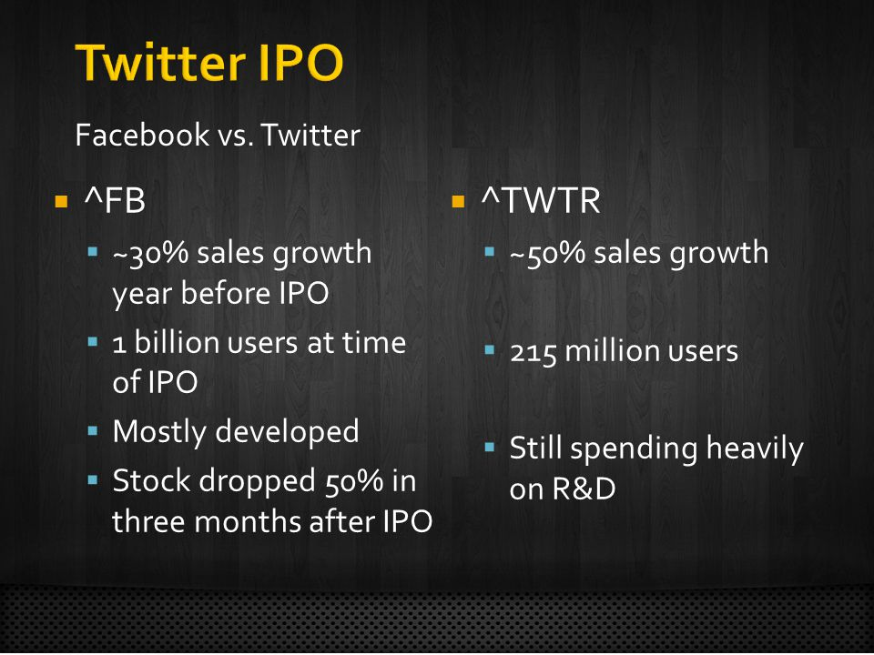 ^FB ~30% sales growth year before IPO 1 billion users at time of IPO Mostly developed Stock dropped 50% in three months after IPO ^TWTR ~50% sales growth 215 million users Still spending heavily on R&D Facebook vs.