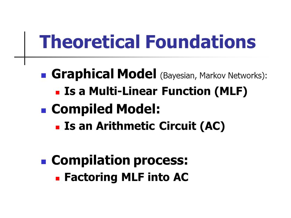 Theoretical Foundations Graphical Model (Bayesian, Markov Networks): Is a Multi-Linear Function (MLF) Compiled Model: Is an Arithmetic Circuit (AC) Compilation process: Factoring MLF into AC