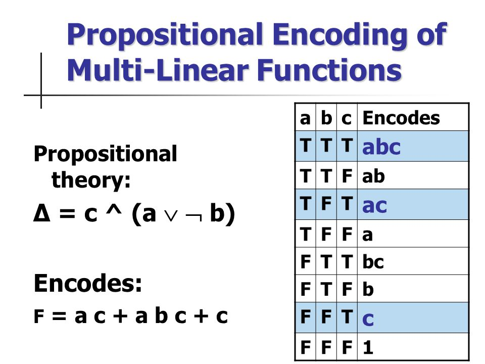 Propositional Encoding of Multi-Linear Functions Propositional theory: Δ = c ^ (a b) Encodes: F = a c + a b c + c abcEncodes TTT abc TTFab TFT ac TFFa FTTbc FTFb FFT c FFF1